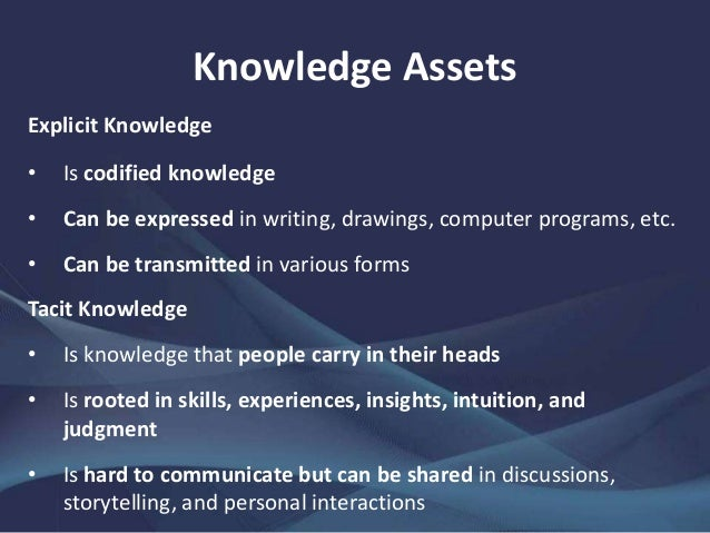tacit knowledge thesis