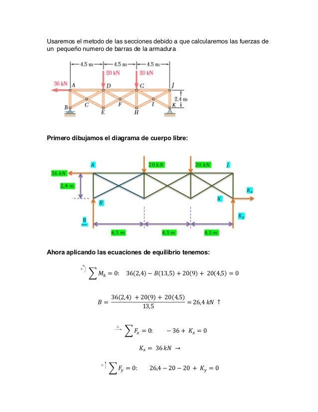 Usaremos el metodo de las secciones debido a que calcularemos las fuerzas de un pequeño numero de barras de la armadura  P...