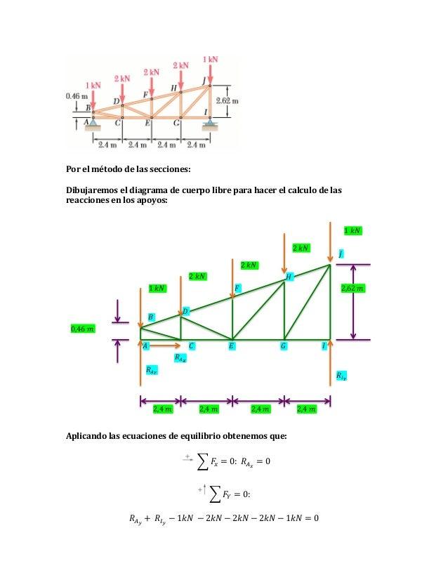 Por  el  método  de  las  secciones:      Dibujaremos  el  diagrama  de  cuerpo  libre  p...