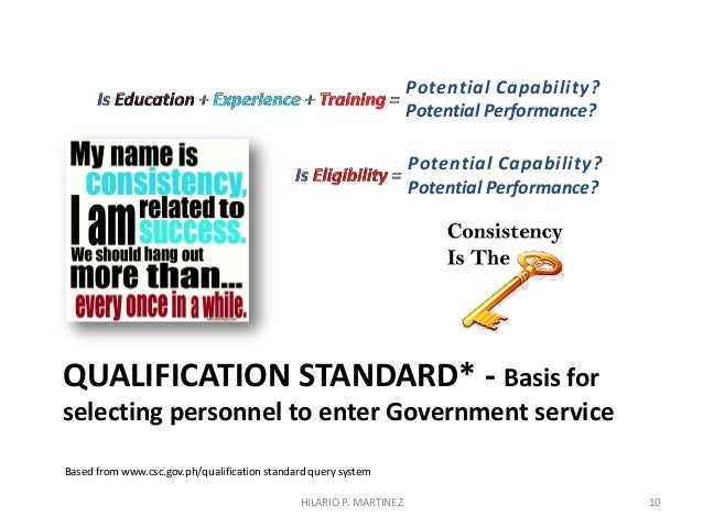 eligibility or competency rh slideshare net Standard Operating Procedures Manual Standard Operating Procedures