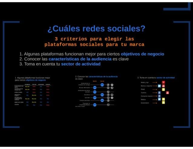 Eligiendo las redes sociales ideales para tu marca