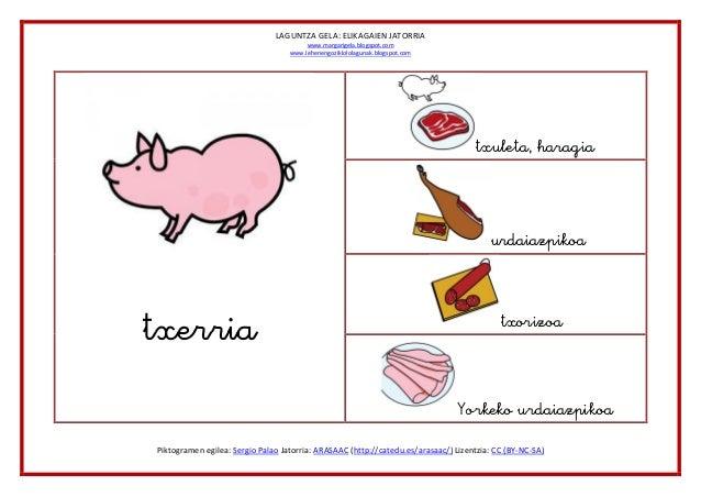 LAGUNTZA GELA: ELIKAGAIEN JATORRIA                                        www.margarigela.blogspot.com                    ...