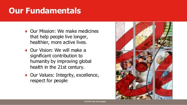 Patient Involvement in Lilly's Alopecia Areata Clinical Development Program Slide 2