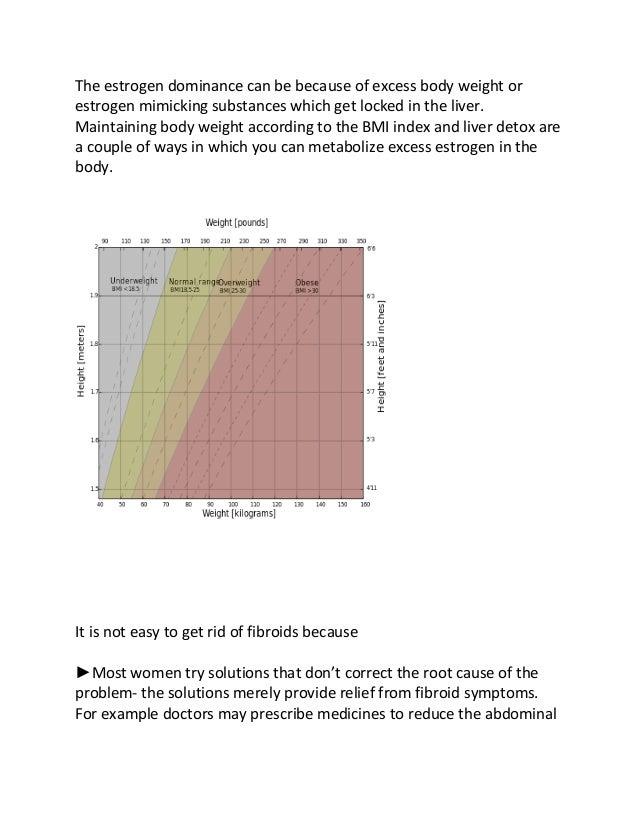 Estrogen and abdominal pain