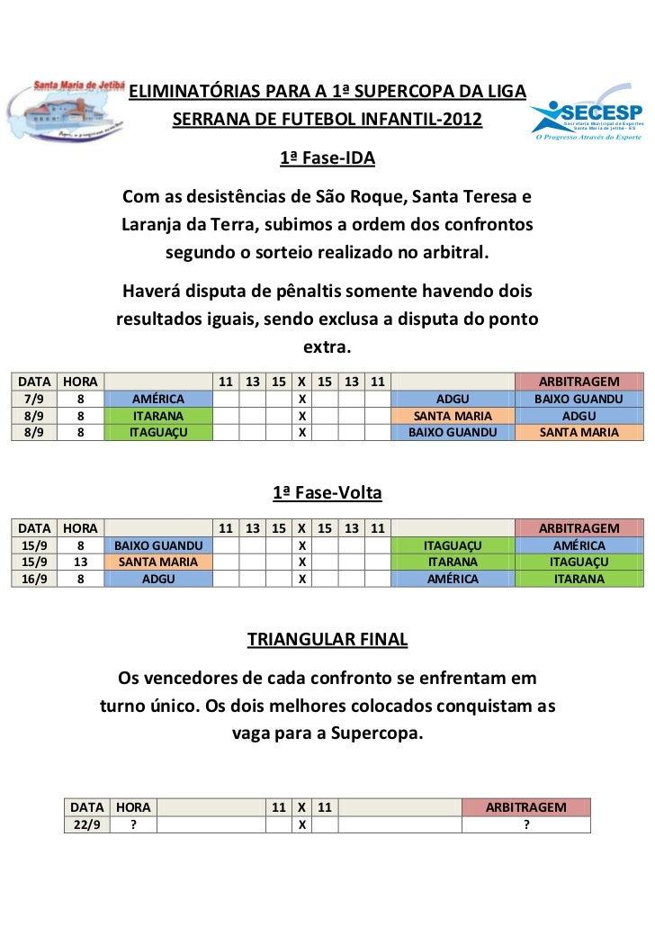 ELIMINATÓRIAS PARA A 1ª SUPERCOPA DA LIGA                    SERRANA DE FUTEBOL INFANTIL-2012                       SECESP...