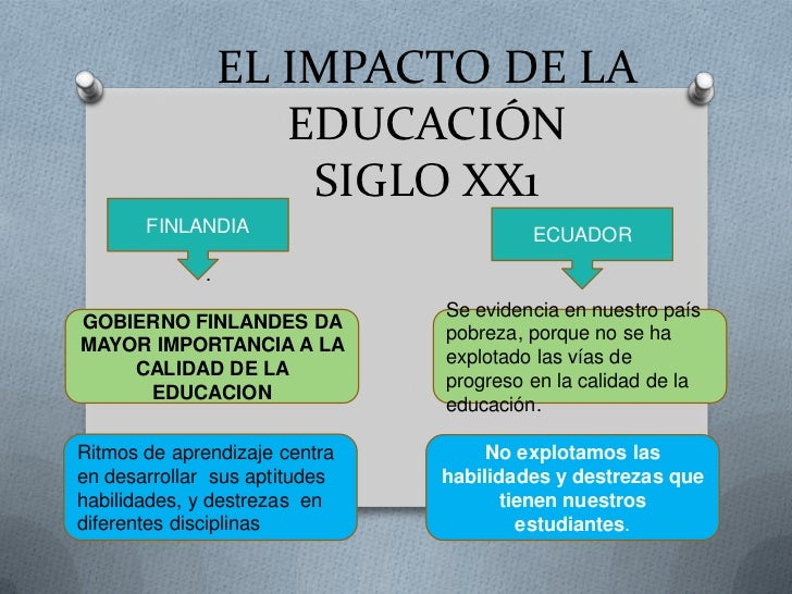 EL IMPACTO DE LA                     EDUCACIÓN                      SIGLO XX1       FINLANDIA                        ECUAD...