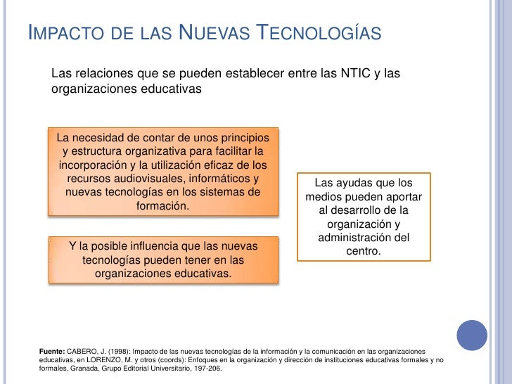 El impacto de las nuevas tecnologias en los centros educativos - photo#5