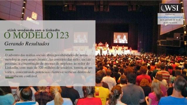O MODELO 123 Gerando Resultados O advento das mídias sociais abriu possibilidades de novas metologias para atrair clientes...