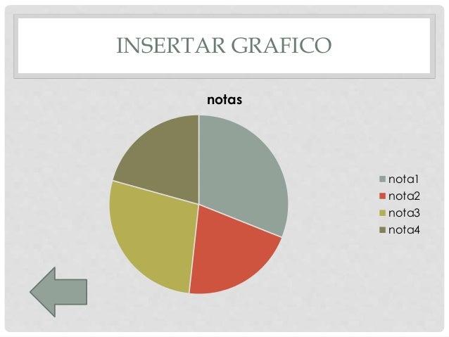 INSERTAR GRAFICO notas nota1 nota2 nota3 nota4