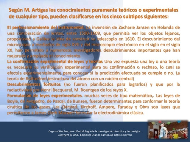 Cegarra Sánchez, José. Metodología de la investigación científica y tecnológica. Copyright © 2006. Ediciones Díaz de Santo...
