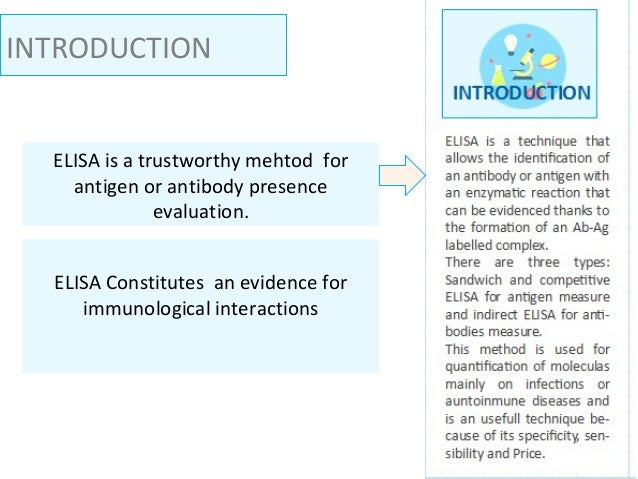 Molecular Biology Techniques (ELISA)