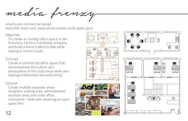 Elisabeth Maley Interior Design Portfolio