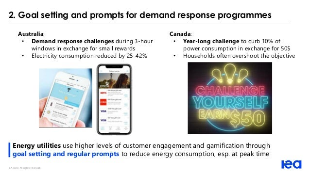 IEA 2020. All rights reserved. 2. Goal setting and prompts for demand response programmes Energy utilities use higher leve...