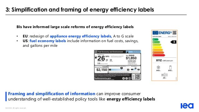 IEA 2020. All rights reserved. 3: Simplification and framing of energy efficiency labels Framing and simplification of inf...