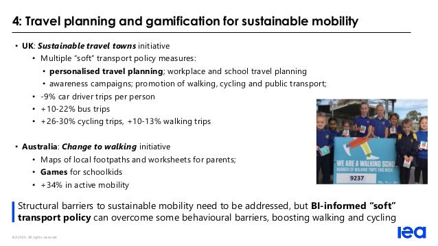 IEA 2020. All rights reserved. 4: Travel planning and gamification for sustainable mobility Structural barriers to sustain...