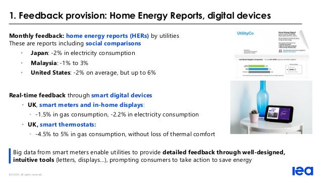 IEA 2020. All rights reserved. 1. Feedback provision: Home Energy Reports, digital devices Big data from smart meters enab...
