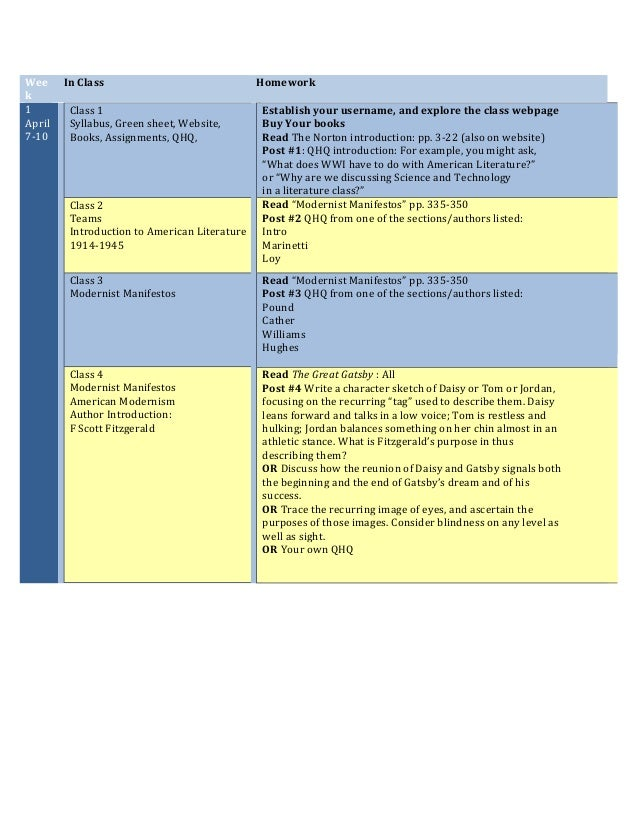 Wee k	   	    In	   Class	   	    Homework	    	    1	   	    April	    7-­‐10	    Class	   1	    Syllabus,	   Green	   sh...