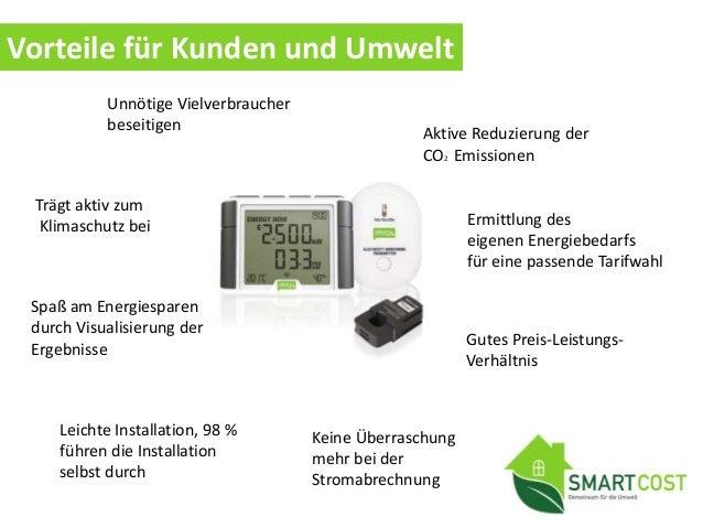 Mobile Apps Software Wie es funktioniert Kompatibel mit allen Zählertypen Online Dashboards Einspeisung Photovoltaik