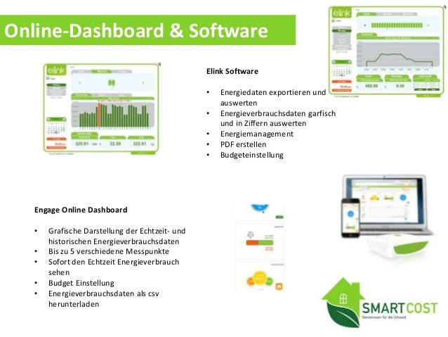 Elite + e2 Energiemonitoring Präsentation smart cost