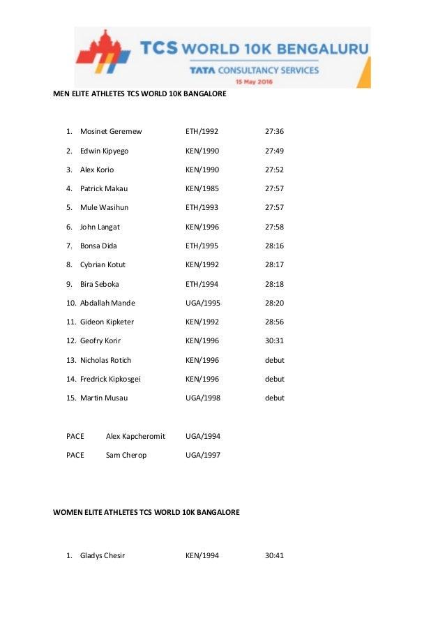 MEN ELITE ATHLETES TCS WORLD 10K BANGALORE 1. Mosinet Geremew ETH/1992 27:36 2. Edwin Kipyego KEN/1990 27:49 3. Alex Korio...