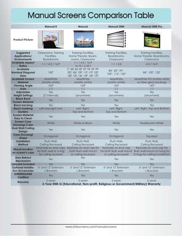 Elite manual comp table_2014