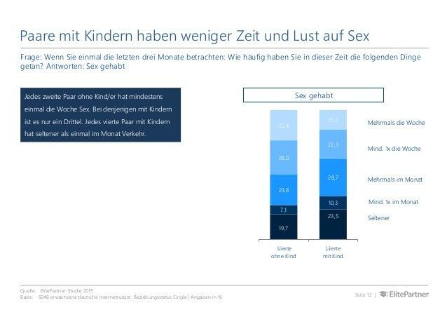deutsche pornodarsteller sexpartner apps