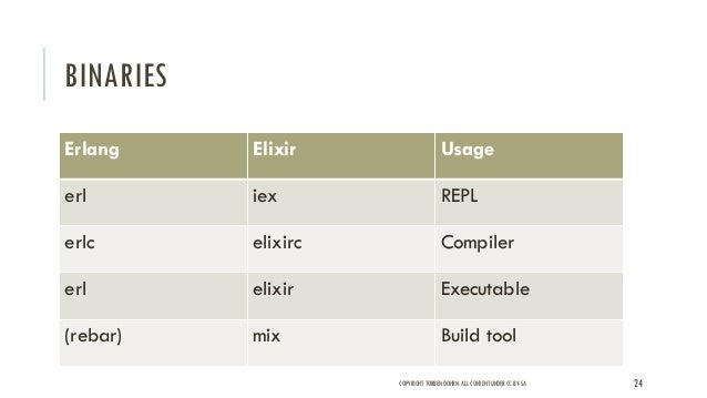 Elixir for aspiring Erlang developers