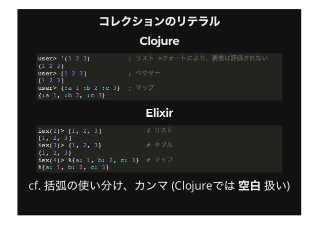 ClojureClojure ElixirElixir user> (example/square 3) ; `example` `square` 9 user> (map example/square (range 1 (inc 10))) ...