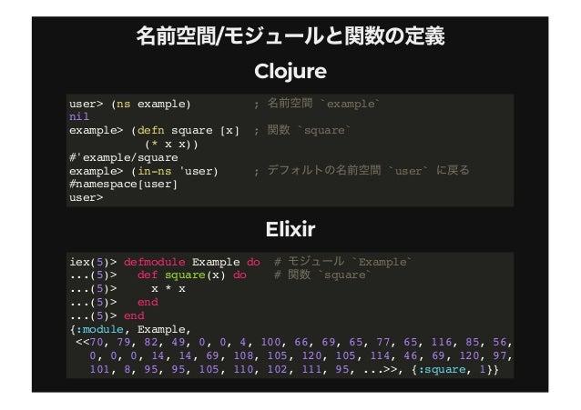 // ClojureClojure ElixirElixir user> (map (fn [x] (* x x)) (range 1 (inc 10))) (1 4 9 16 25 36 49 64 81 100) user> (map #(...