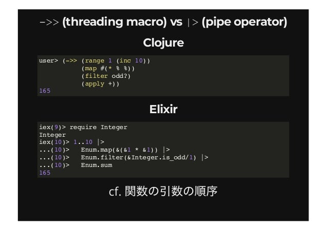 // ClojureClojure user> (defrecord Triangle [x h] ; `Triangle` Shape ; (area [{:keys [x h]}] (/ (* x h) 2))) user.Triangle...