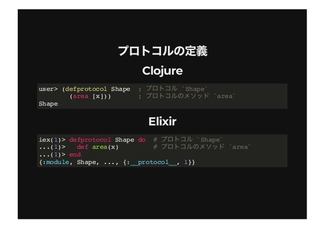 ClojureClojure ElixirElixir user> (defrecord Circle [r]) ; `Circle` user.Circle user> (area (map->Circle {:r 3})) Executio...