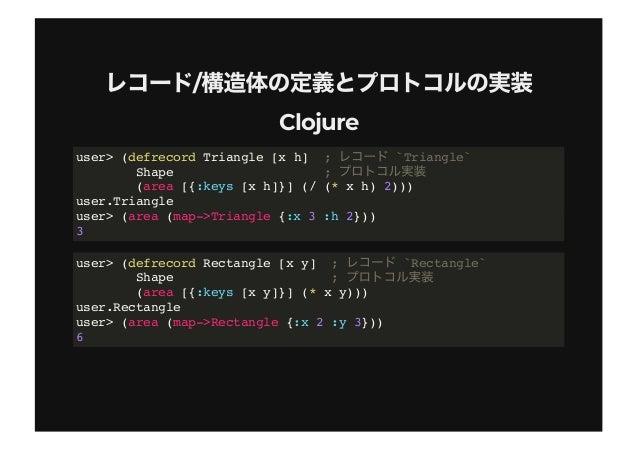 ClojureClojure ElixirElixir user> (extend-protocol Shape ; Circle (area [{:keys [r]}] (* Math/PI r r))) nil user> (area (m...