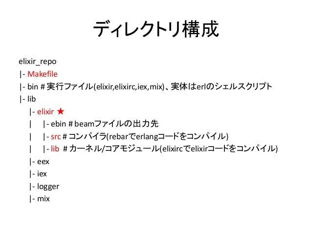 ディレクトリ構成 elixir_repo  - Makefile  - bin # 実行ファイル(elixir,elixirc,iex,mix)、実体はerlのシェルスクリプト  - lib  - elixir ★    - ebin # be...