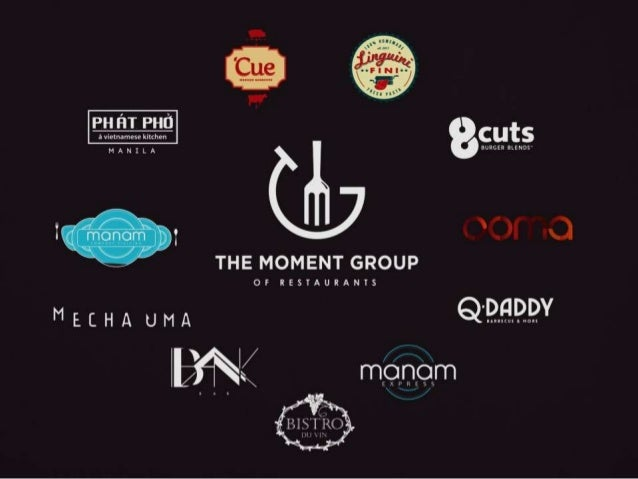 Casual Dining Industry Situationer Moment Group