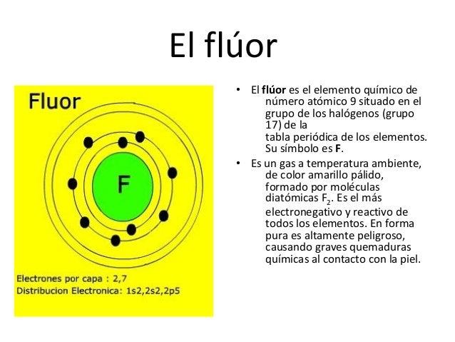 Tabla periodica de los elementos quimicos fluor images periodic elizabet ununseptio 4 el flor el flor es el elemento qumico flavorsomefo images urtaz Choice Image