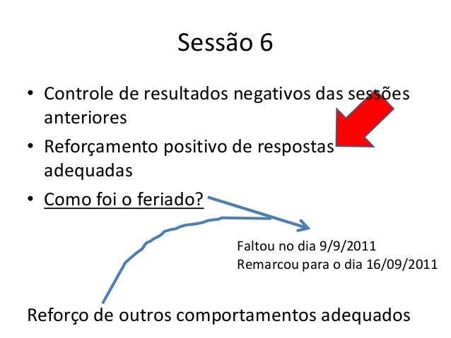 """Sessão 9 (a cada 15 dias) • Identificação dos problemas que """"ficaram"""". • Reforço dos comportamentos adequados • Controle d..."""