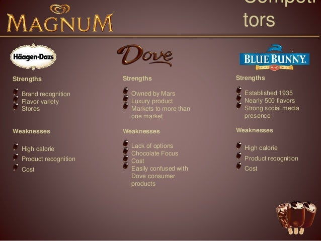 dove chocolate swot Deodorants - axe, dove, yardley, rexona, nivea - swot analysis,  campaigns  like chocolate month of the year, click, score more were a.