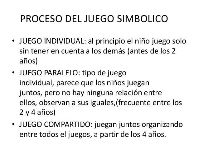 PROCESO DEL JUEGO SIMBOLICO• JUEGO INDIVIDUAL: al principio el niño juego solo  sin tener en cuenta a los demás (antes de ...