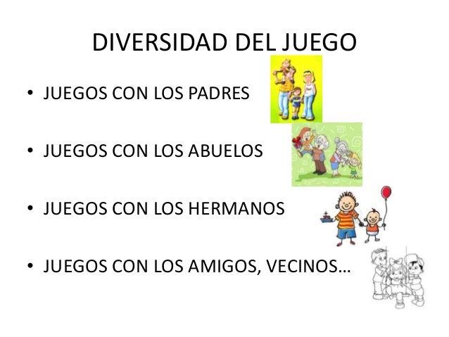 DIVERSIDAD DEL JUEGO• JUEGOS CON LOS PADRES• JUEGOS CON LOS ABUELOS• JUEGOS CON LOS HERMANOS• JUEGOS CON LOS AMIGOS, VECIN...