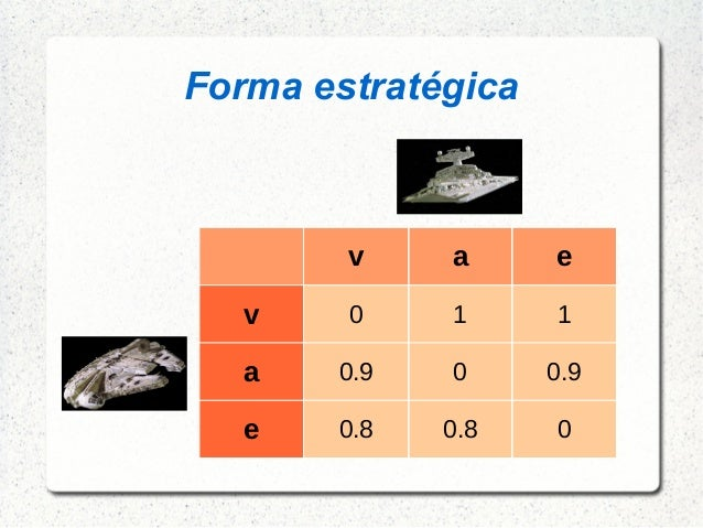 Forma estratégica v a e v 0 1 1 a 0.9 0 0.9 e 0.8 0.8 0