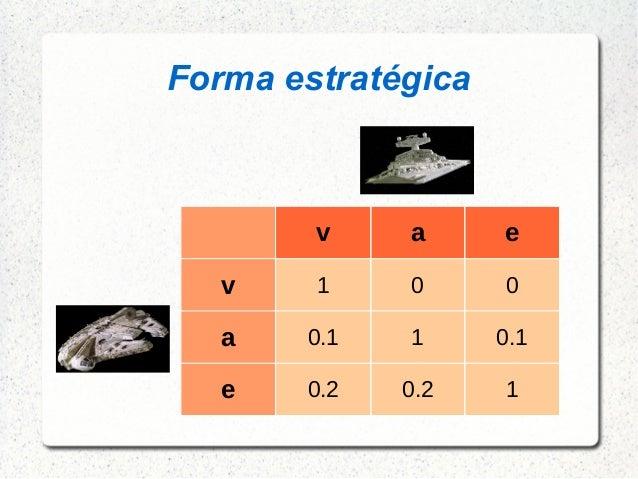 Forma estratégica v a e v 1 0 0 a 0.1 1 0.1 e 0.2 0.2 1