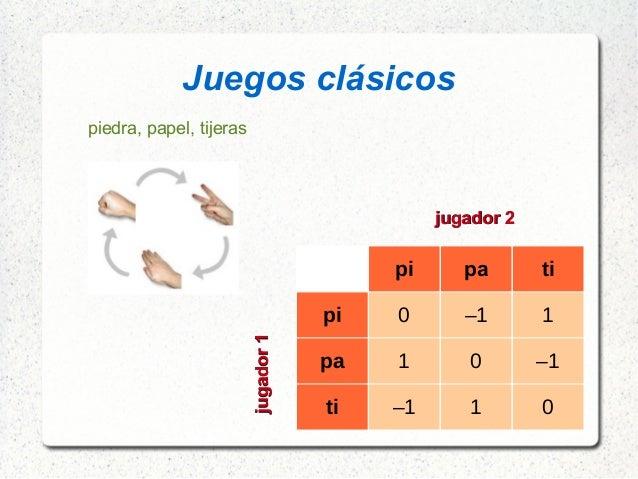 Juegos clásicos piedra, papel, tijeras jugador1jugador1 jugador 2jugador 2 pi pa ti pi 0 –1 1 pa 1 0 –1 ti –1 1 0