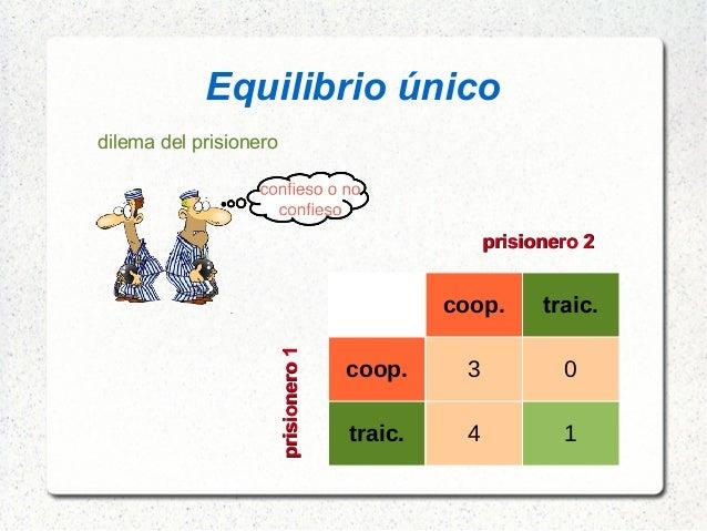 Equilibrio único dilema del prisionero coop. traic. coop. 3 0 traic. 4 1 prisionero1prisionero1 prisionero 2prisionero...
