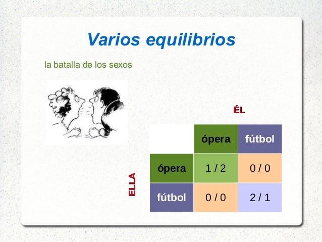 Varios equilibrios la batalla de los sexos ópera fútbol ópera 1 / 2 0 / 0 fútbol 0 / 0 2 / 1 ELLAELLA ÉLÉL