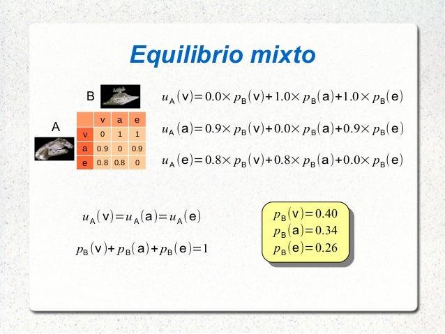Equilibrio mixto v a e v 0 1 1 a 0.9 0 0.9 e 0.8 0.8 0 uA (v)=0.0× pB(v)+1.0× pB(a)+1.0× pB(e) uA (a)=0.9× pB(v)+0.0× ...