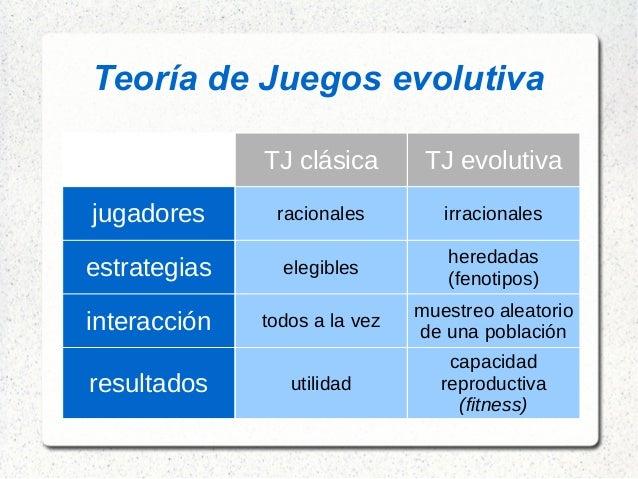 Teoría de Juegos evolutiva TJ clásica TJ evolutiva jugadores racionales irracionales estrategias elegibles heredadas (...
