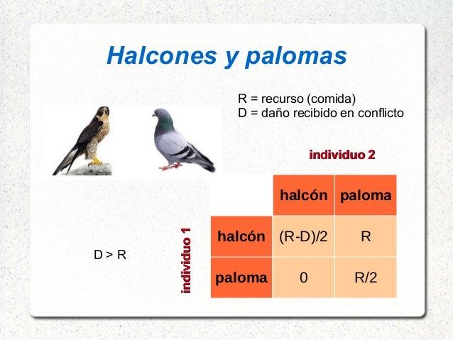 Halcones y palomas halcón paloma halcón (R-D)/2 R paloma 0 R/2 individuo1individuo1 individuo 2individuo 2 R = recurso...