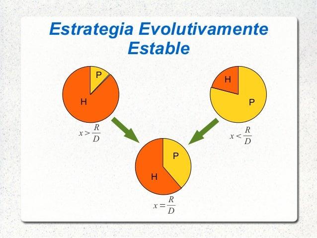 Estrategia Evolutivamente Estable x R D x R D x= R D H P H P H P