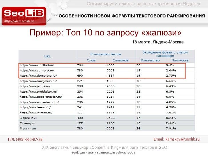Пример: Топ 10 по запросу «жалюзи» 18 марта, Яндекс-Москва ОСОБЕННОСТИ НОВОЙ ФОРМУЛЫ ТЕКСТОВОГО РАНЖИРОВАНИЯ