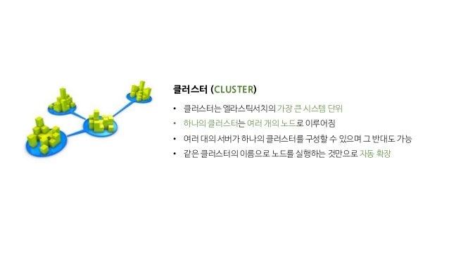클러스터 (CLUSTER) • 클러스터는 엘라스틱서치의 가장 큰 시스템 단위 • 하나의 클러스터는 여러 개의 노드로 이루어짐 • 여러 대의 서버가 하나의 클러스터를 구성할 수 있으며 그 반대도 가능 • 같은 클러스터의 ...